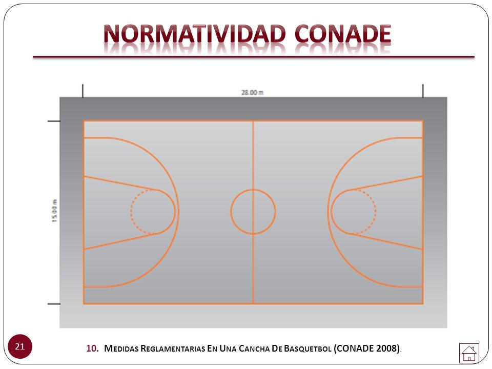 21 10. M EDIDAS R EGLAMENTARIAS E N U NA C ANCHA D E B ASQUETBOL (CONADE 2008).
