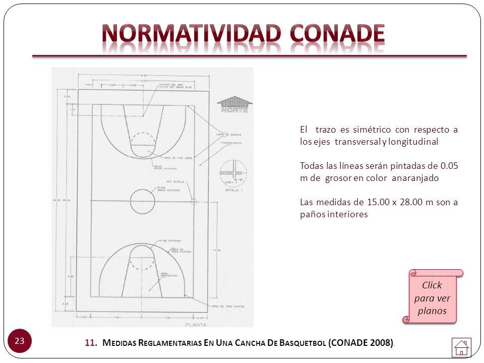 23 11. M EDIDAS R EGLAMENTARIAS E N U NA C ANCHA D E B ASQUETBOL (CONADE 2008). El trazo es simétrico con respecto a los ejes transversal y longitudin