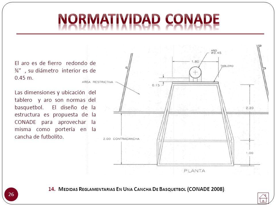 26 14. M EDIDAS R EGLAMENTARIAS E N U NA C ANCHA D E B ASQUETBOL (CONADE 2008). El aro es de fierro redondo de ¾, su diámetro interior es de 0.45 m. L