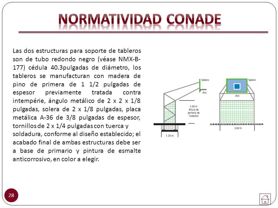 28 Las dos estructuras para soporte de tableros son de tubo redondo negro (véase NMX-B- 177) cédula 40.3pulgadas de diámetro, los tableros se manufact