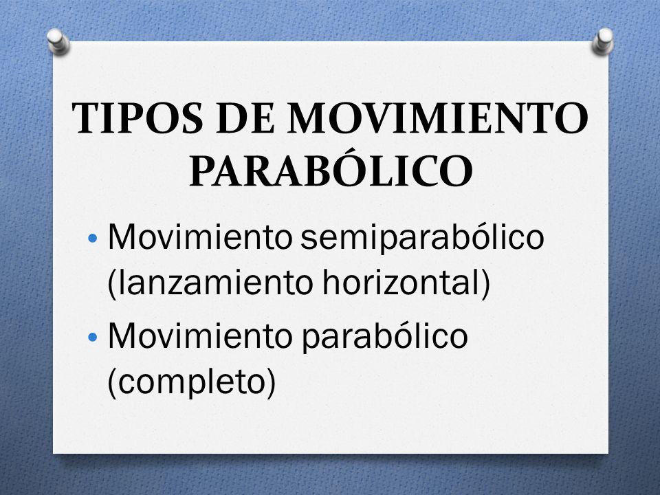 Se denomina movimiento parabólico al movimiento realizado por un objeto cuya trayectoria describe una par á bola.