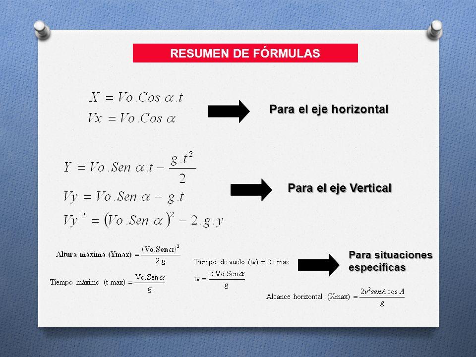 Ahora bien, existen en el movimiento estudiado ciertas cosas que se calculan, y que son importante, las cuales veremos a continuación: Y α X Altura Má