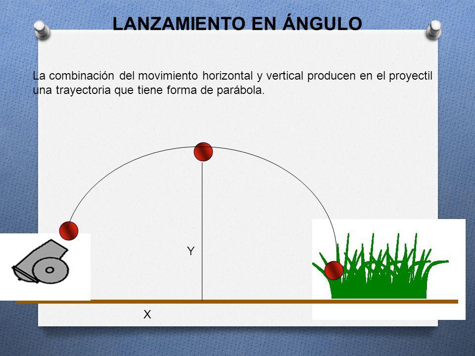 LANZAMIENTO EN ÁNGULO (Completo) MOVIMIENTO COMBINADO La velocidad inicial del proyectil (Vo) tiene dos componentes (Vx y Voy) que se calculan con Vx