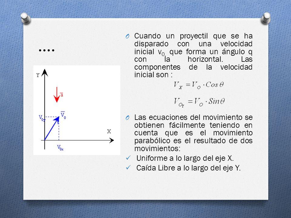 SINTETIZANDO O Galileo Galilei estudió y dedujo ecuaciones del lanzamiento de proyectiles. O La trayectoria descrita por un proyectil es una curva esp