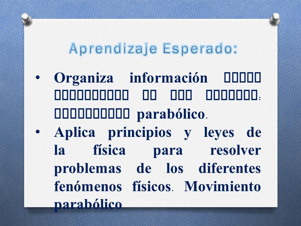 Organiza información sobre movimiento de los cuerpos : Movimiento parabólico.