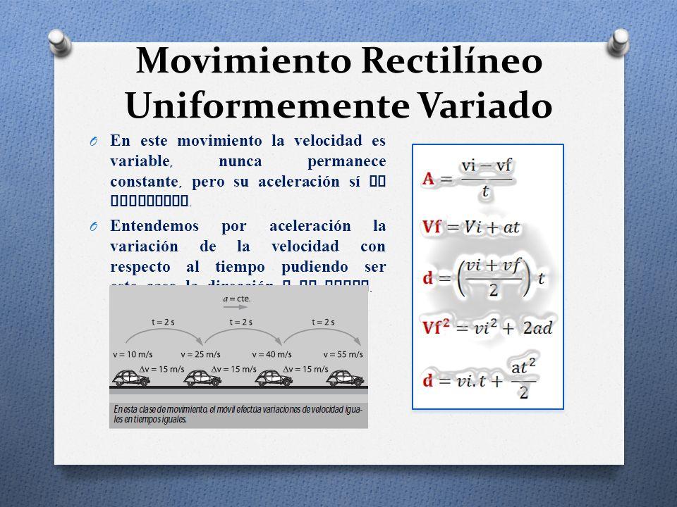 Movimiento Rectilíneo Uniformemente Variado O En este movimiento la velocidad es variable, nunca permanece constante, pero su aceleración sí es constante.