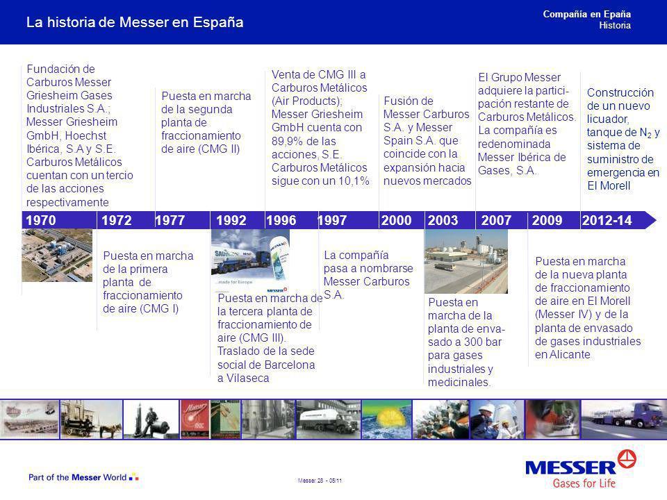 Messer 28 - 05/11 La historia de Messer en España Puesta en marcha de la primera planta de fraccionamiento de aire (CMG I) Puesta en marcha de la segu
