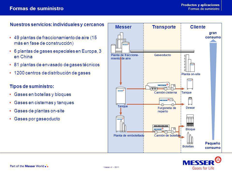Messer 41 - 05/11 49 plantas de fraccionamiento de aire (15 más en fase de construcción) 6 plantas de gases especiales en Europa, 3 en China 81 planta