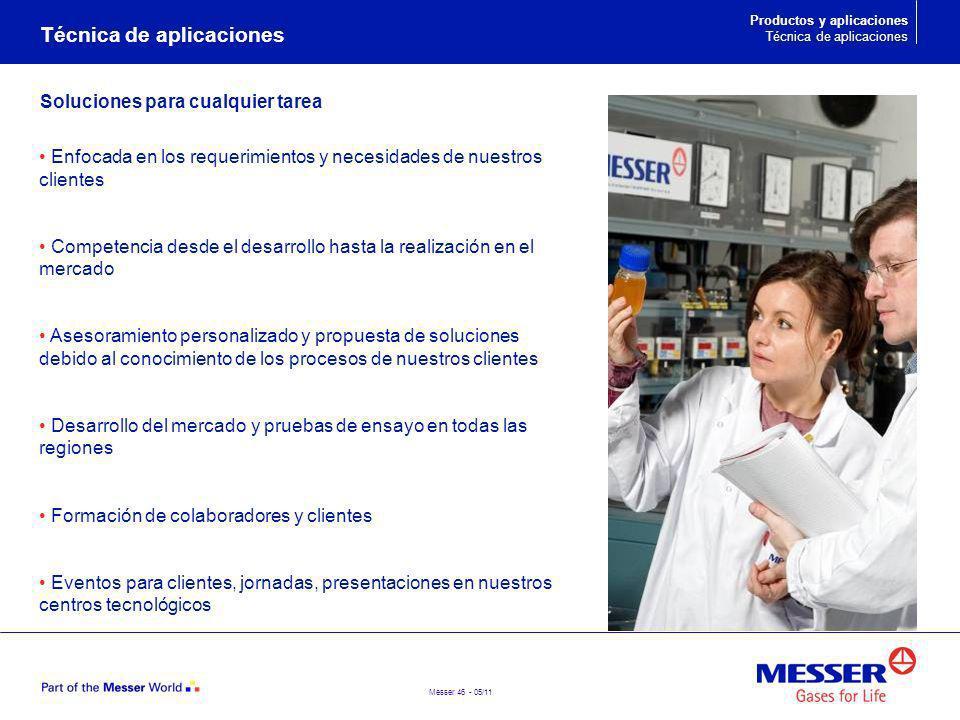 Messer 46 - 05/11 Soluciones para cualquier tarea Enfocada en los requerimientos y necesidades de nuestros clientes Competencia desde el desarrollo ha