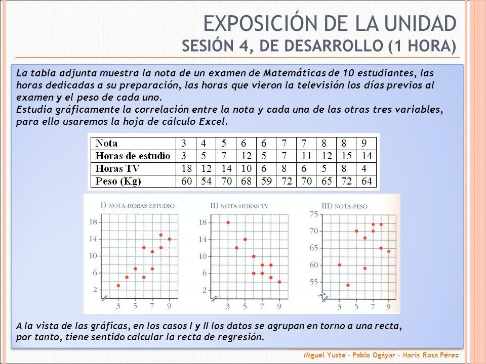 EXPOSICIÓN DE LA UNIDAD SESIÓN 4, DE DESARROLLO (1 HORA) La tabla adjunta muestra la nota de un examen de Matemáticas de 10 estudiantes, las horas ded