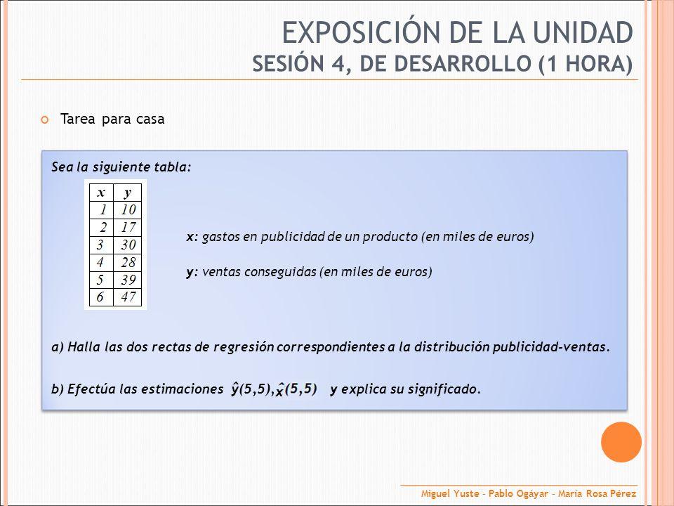 EXPOSICIÓN DE LA UNIDAD Tarea para casa SESIÓN 4, DE DESARROLLO (1 HORA) Sea la siguiente tabla: x: gastos en publicidad de un producto (en miles de e