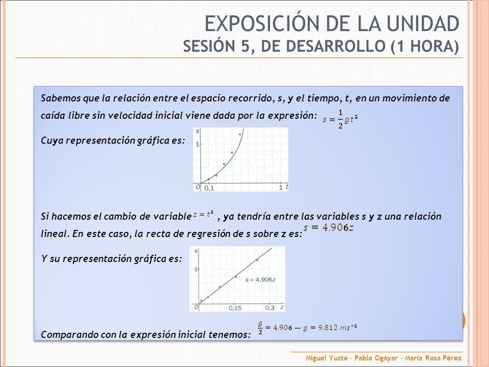 EXPOSICIÓN DE LA UNIDAD SESIÓN 5, DE DESARROLLO (1 HORA) Sabemos que la relación entre el espacio recorrido, s, y el tiempo, t, en un movimiento de ca