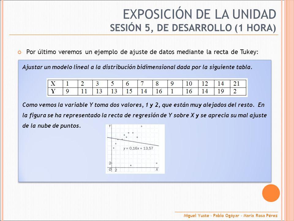 EXPOSICIÓN DE LA UNIDAD Por último veremos un ejemplo de ajuste de datos mediante la recta de Tukey: SESIÓN 5, DE DESARROLLO (1 HORA) Ajustar un model