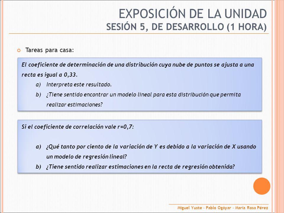 EXPOSICIÓN DE LA UNIDAD Tareas para casa: SESIÓN 5, DE DESARROLLO (1 HORA) El coeficiente de determinación de una distribución cuya nube de puntos se