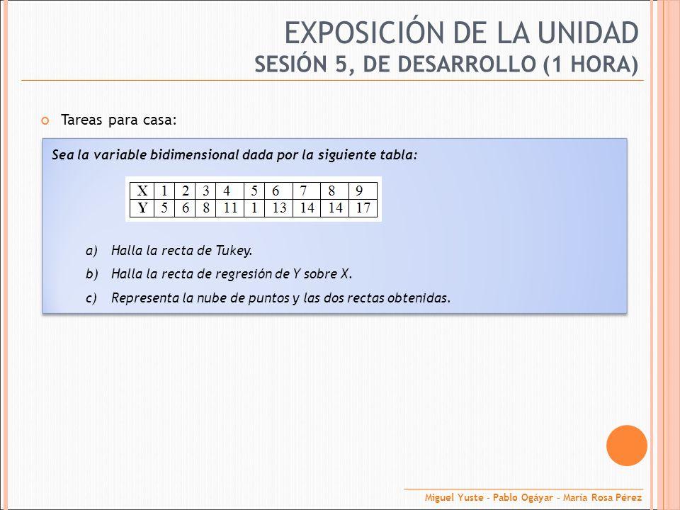 EXPOSICIÓN DE LA UNIDAD Tareas para casa: SESIÓN 5, DE DESARROLLO (1 HORA) Sea la variable bidimensional dada por la siguiente tabla: a)Halla la recta