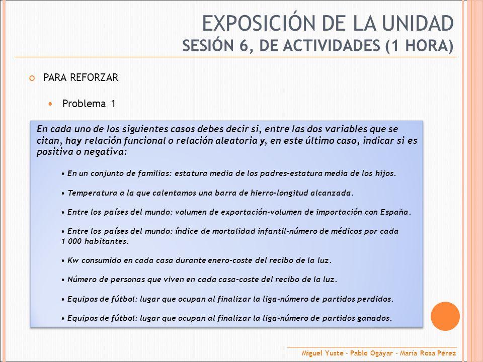 EXPOSICIÓN DE LA UNIDAD PARA REFORZAR Problema 1 SESIÓN 6, DE ACTIVIDADES (1 HORA) En cada uno de los siguientes casos debes decir si, entre las dos v