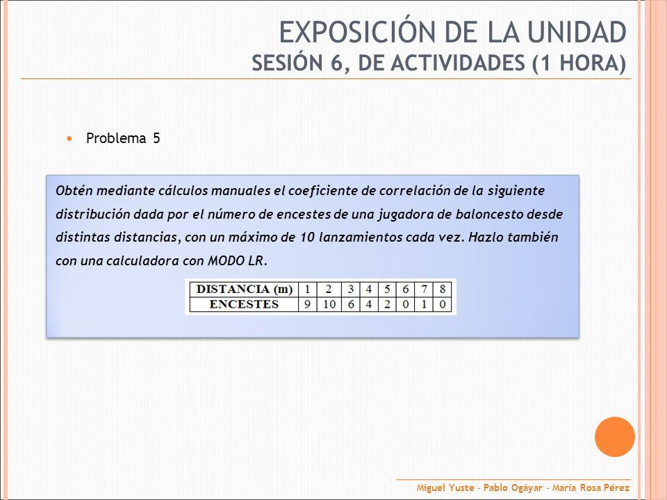 EXPOSICIÓN DE LA UNIDAD Problema 5 SESIÓN 6, DE ACTIVIDADES (1 HORA) Obtén mediante cálculos manuales el coeficiente de correlación de la siguiente di