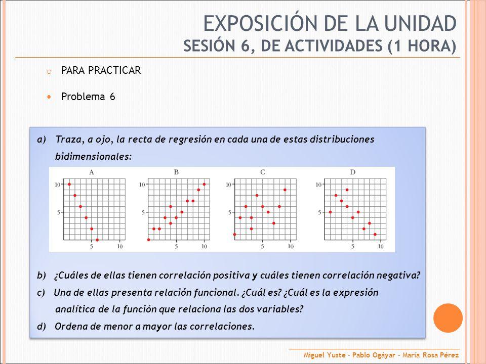 EXPOSICIÓN DE LA UNIDAD o PARA PRACTICAR Problema 6 SESIÓN 6, DE ACTIVIDADES (1 HORA) a)Traza, a ojo, la recta de regresión en cada una de estas distr