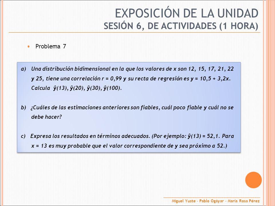 EXPOSICIÓN DE LA UNIDAD Problema 7 SESIÓN 6, DE ACTIVIDADES (1 HORA) a)Una distribución bidimensional en la que los valores de x son 12, 15, 17, 21, 2