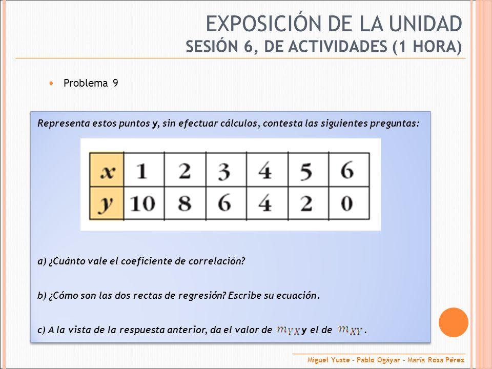 EXPOSICIÓN DE LA UNIDAD Problema 9 SESIÓN 6, DE ACTIVIDADES (1 HORA) Representa estos puntos y, sin efectuar cálculos, contesta las siguientes pregunt