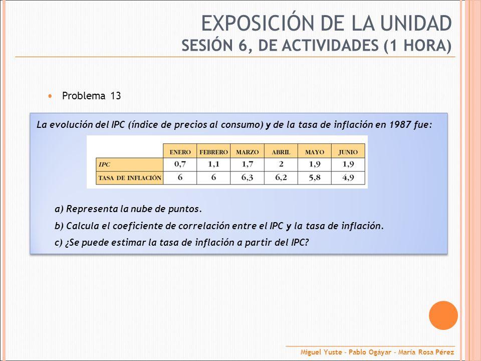 EXPOSICIÓN DE LA UNIDAD Problema 13 SESIÓN 6, DE ACTIVIDADES (1 HORA) La evolución del IPC (índice de precios al consumo) y de la tasa de inflación en