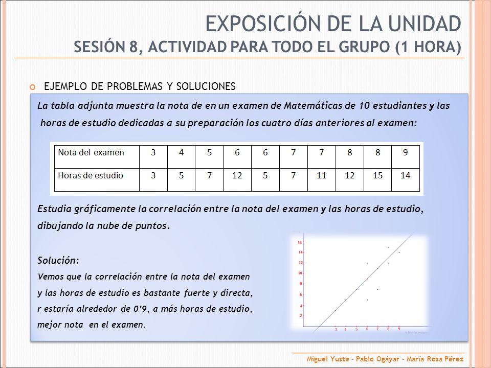 EXPOSICIÓN DE LA UNIDAD EJEMPLO DE PROBLEMAS Y SOLUCIONES SESIÓN 8, ACTIVIDAD PARA TODO EL GRUPO (1 HORA) La tabla adjunta muestra la nota de en un ex
