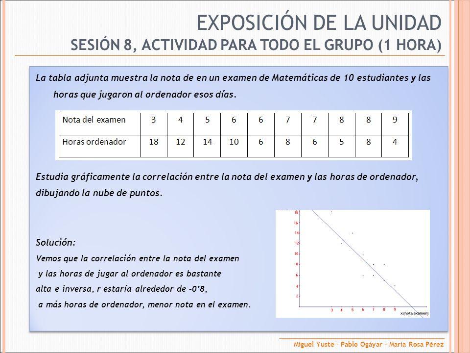 EXPOSICIÓN DE LA UNIDAD SESIÓN 8, ACTIVIDAD PARA TODO EL GRUPO (1 HORA) La tabla adjunta muestra la nota de en un examen de Matemáticas de 10 estudian