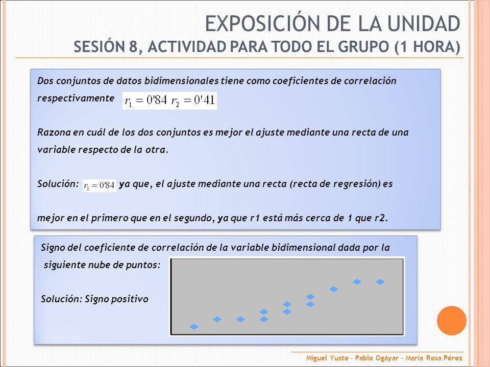 EXPOSICIÓN DE LA UNIDAD SESIÓN 8, ACTIVIDAD PARA TODO EL GRUPO (1 HORA) Dos conjuntos de datos bidimensionales tiene como coeficientes de correlación