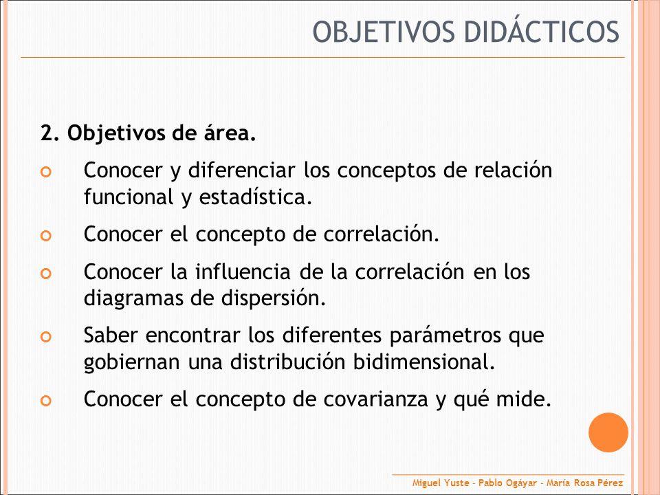 2. Objetivos de área. Conocer y diferenciar los conceptos de relación funcional y estadística. Conocer el concepto de correlación. Conocer la influenc