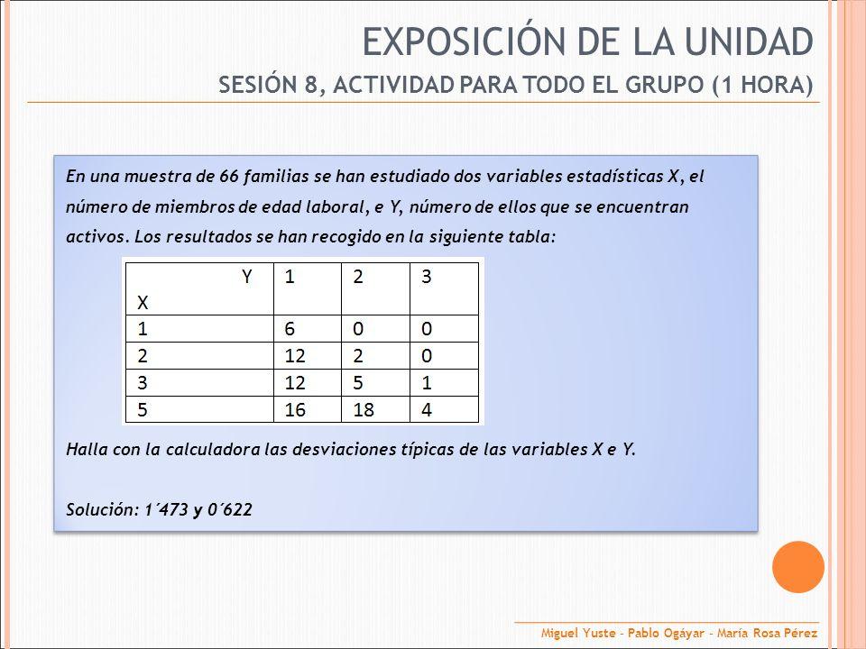 EXPOSICIÓN DE LA UNIDAD SESIÓN 8, ACTIVIDAD PARA TODO EL GRUPO (1 HORA) En una muestra de 66 familias se han estudiado dos variables estadísticas X, e