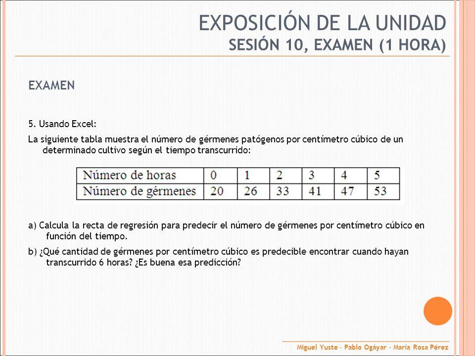 EXPOSICIÓN DE LA UNIDAD EXAMEN 5. Usando Excel: La siguiente tabla muestra el número de gérmenes patógenos por centímetro cúbico de un determinado cul