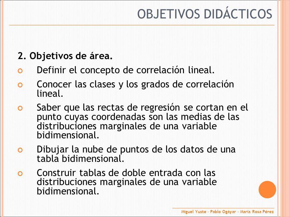 2. Objetivos de área. Definir el concepto de correlación lineal. Conocer las clases y los grados de correlación lineal. Saber que las rectas de regres