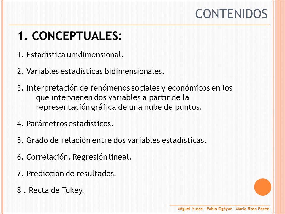 1. CONCEPTUALES: 1. Estadística unidimensional. 2. Variables estadísticas bidimensionales. 3. Interpretación de fenómenos sociales y económicos en los