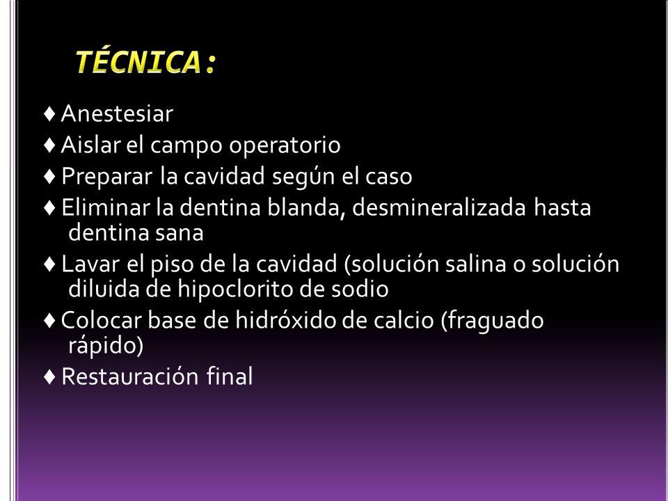 Anestesia.