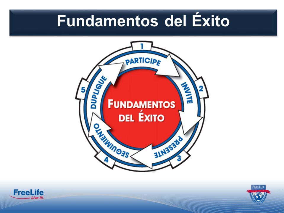 2 Fundamentos: Son aquellas actividades y prácticas que nunca cambian.