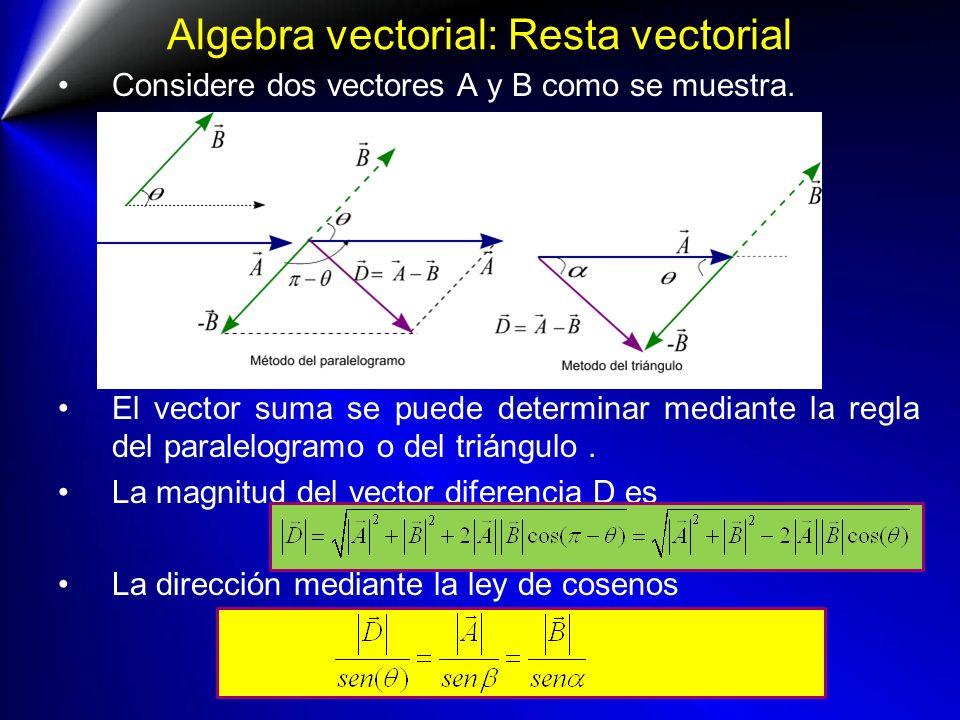 Algebra vectorial: Resta vectorial Considere dos vectores A y B como se muestra. El vector suma se puede determinar mediante la regla del paralelogram