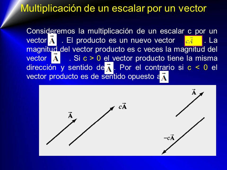 Multiplicación de un escalar por un vector Consideremos la multiplicación de un escalar c por un vector. El producto es un nuevo vector. La magnitud d
