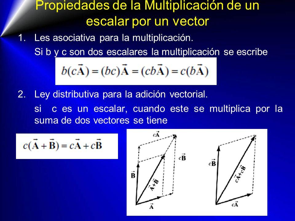 Propiedades de la Multiplicación de un escalar por un vector 1.Les asociativa para la multiplicación. Si b y c son dos escalares la multiplicación se