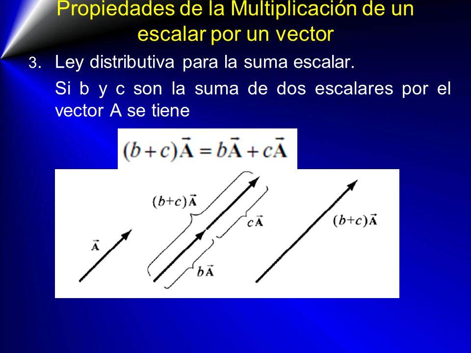 Propiedades de la Multiplicación de un escalar por un vector 3. Ley distributiva para la suma escalar. Si b y c son la suma de dos escalares por el ve