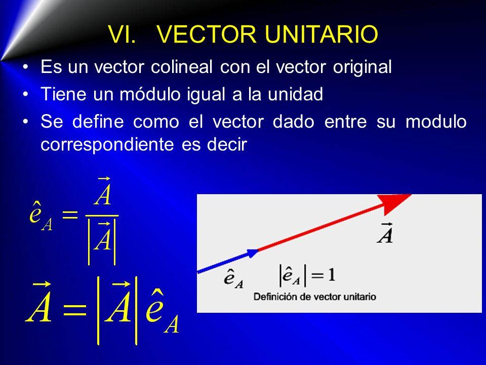 VI.VECTOR UNITARIO Es un vector colineal con el vector original Tiene un módulo igual a la unidad Se define como el vector dado entre su modulo corres