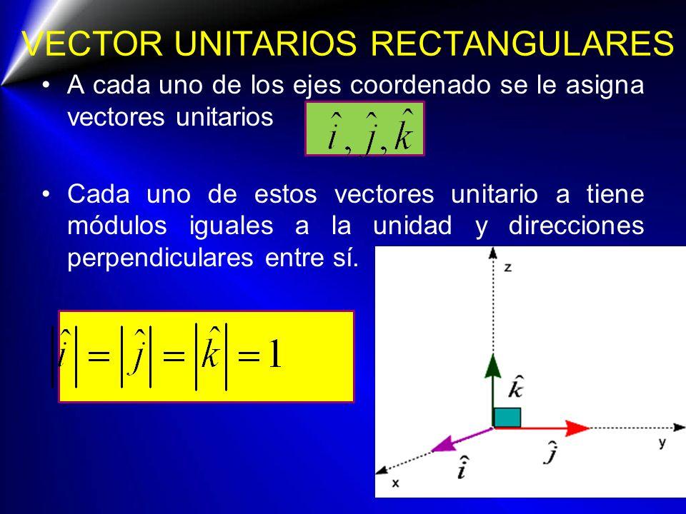 VECTOR UNITARIOS RECTANGULARES A cada uno de los ejes coordenado se le asigna vectores unitarios Cada uno de estos vectores unitario a tiene módulos i