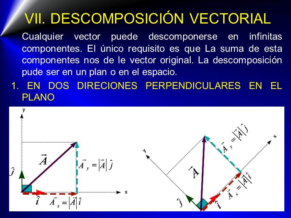 VII. DESCOMPOSICIÓN VECTORIAL Cualquier vector puede descomponerse en infinitas componentes. El único requisito es que La suma de esta componentes nos