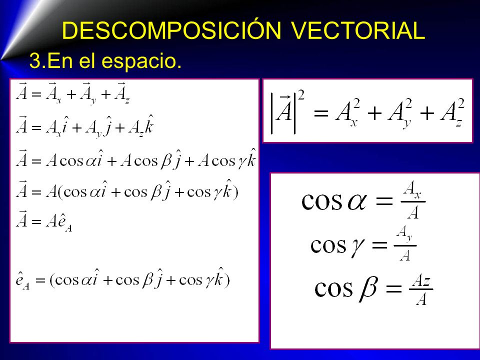 DESCOMPOSICIÓN VECTORIAL 3.En el espacio.