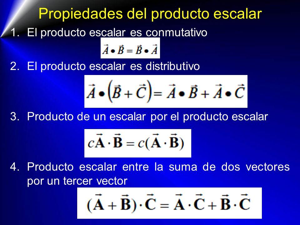 Propiedades del producto escalar 1.El producto escalar es conmutativo 2.El producto escalar es distributivo 3.Producto de un escalar por el producto e