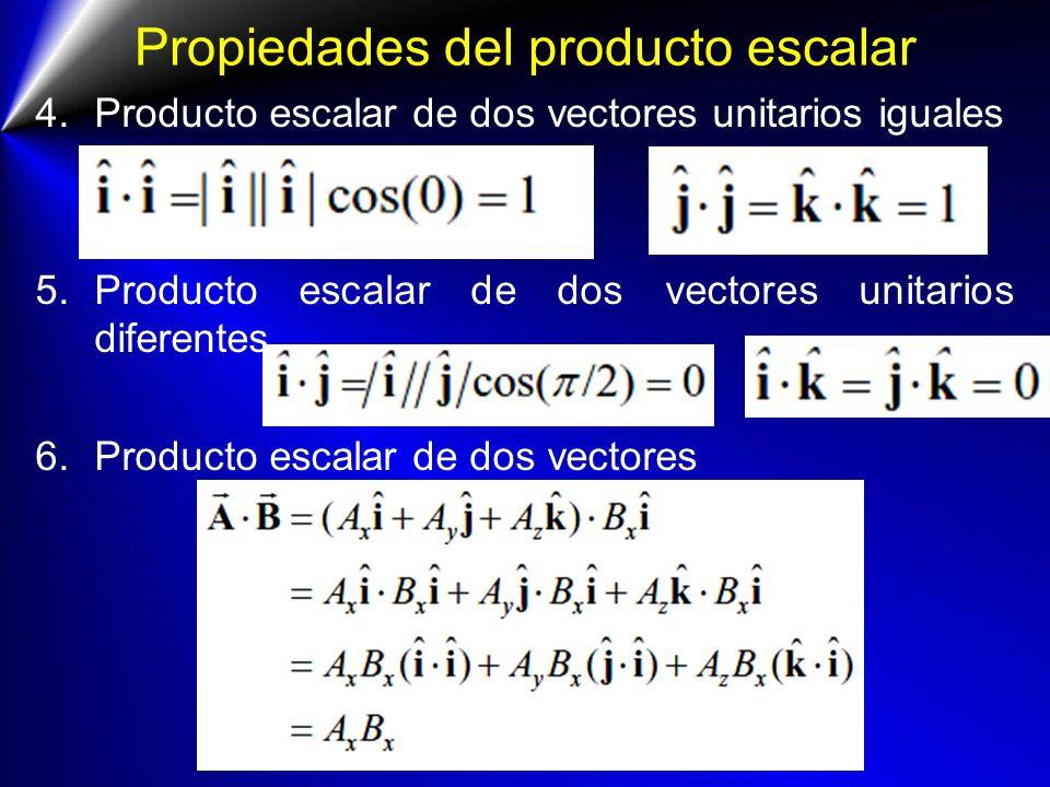 Propiedades del producto escalar 4.Producto escalar de dos vectores unitarios iguales 5.Producto escalar de dos vectores unitarios diferentes. 6.Produ