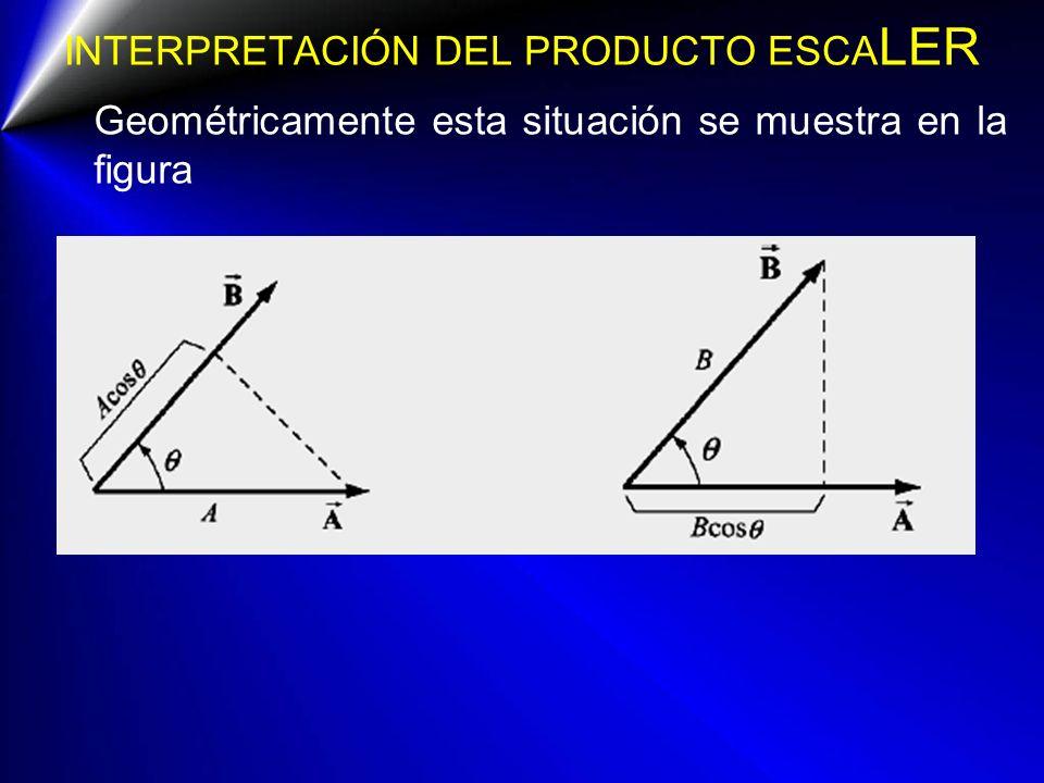 INTERPRETACIÓN DEL PRODUCTO ESCA LER Geométricamente esta situación se muestra en la figura