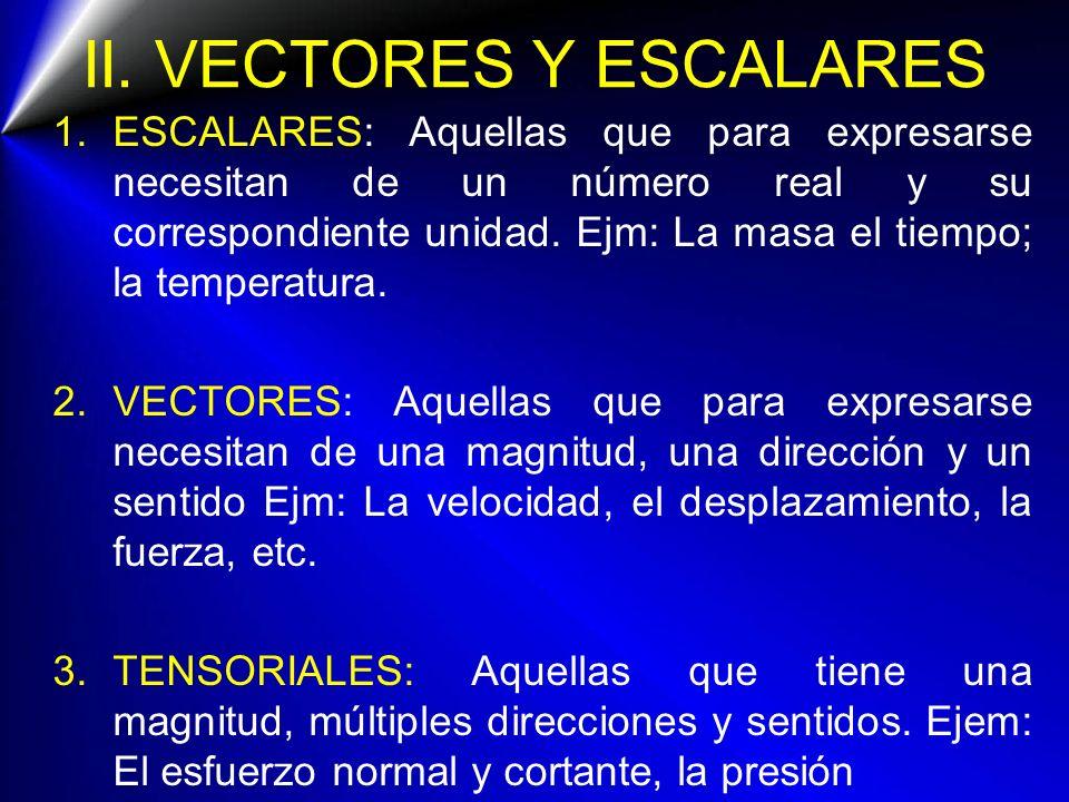 Propiedades de la Multiplicación de un escalar por un vector 3.