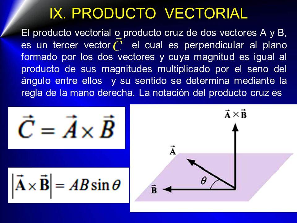 IX. PRODUCTO VECTORIAL El producto vectorial o producto cruz de dos vectores A y B, es un tercer vector el cual es perpendicular al plano formado por