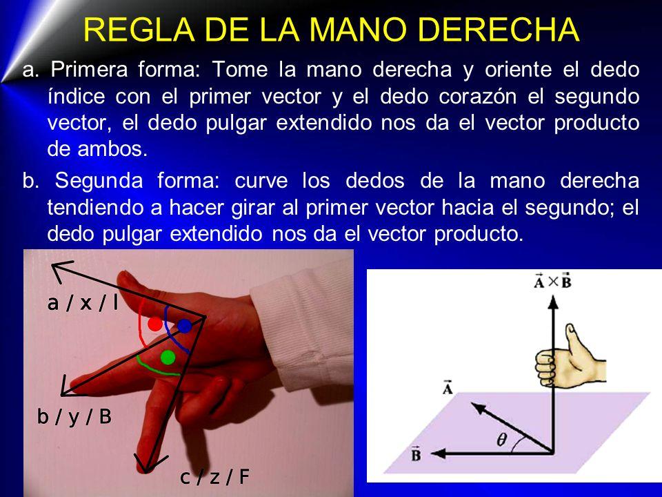 REGLA DE LA MANO DERECHA a. Primera forma: Tome la mano derecha y oriente el dedo índice con el primer vector y el dedo corazón el segundo vector, el