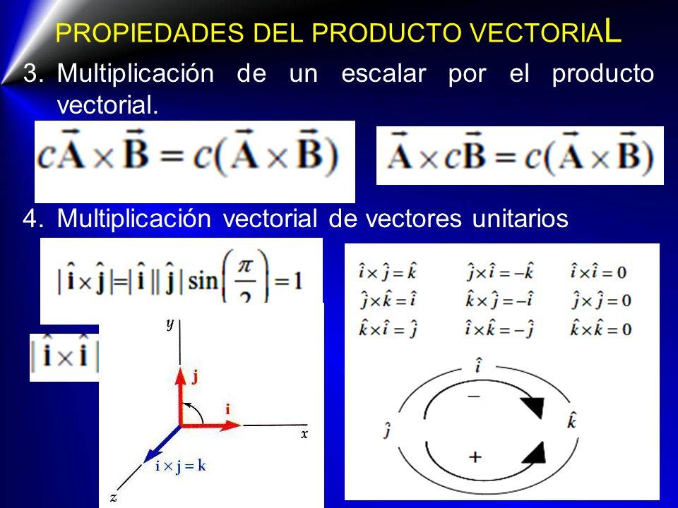 PROPIEDADES DEL PRODUCTO VECTORIA L 3.Multiplicación de un escalar por el producto vectorial. 4.Multiplicación vectorial de vectores unitarios